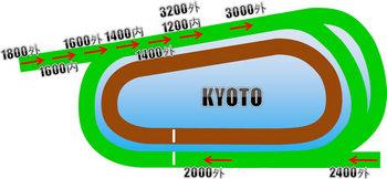 京都芝.jpg